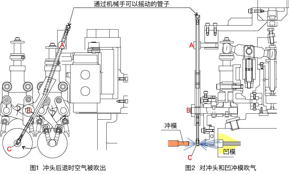 模具的冷却系统和短轴支撑01