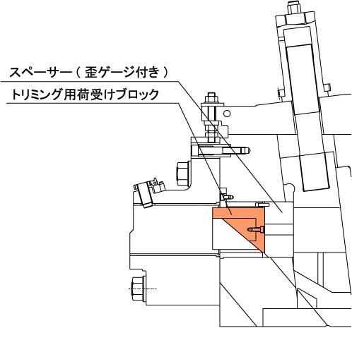 トリミング用荷受けブロックのワンタッチ交換02