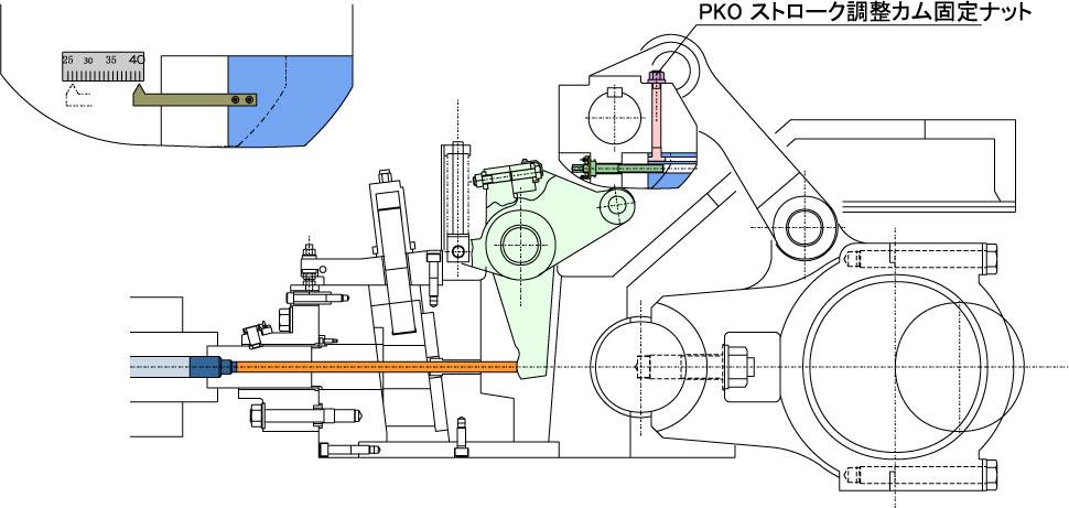 PKOストローク調整02