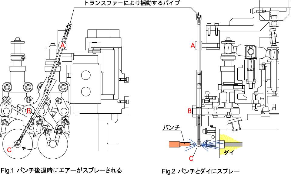 工具の冷却システムと短軸サポーター01