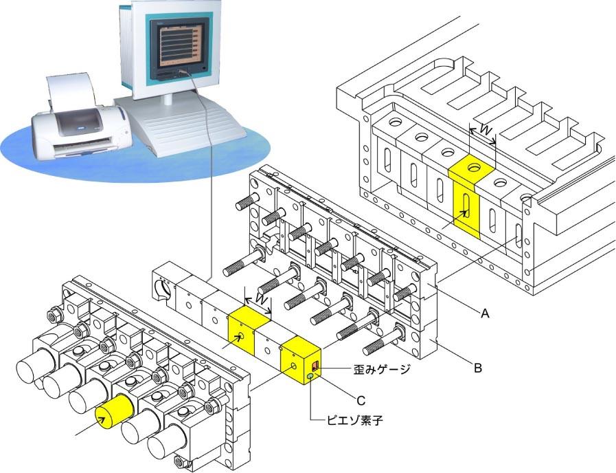 ロードウェーブモニター01
