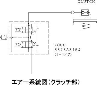 騒音対策と安全基準に基づくクラッチ用電磁弁02