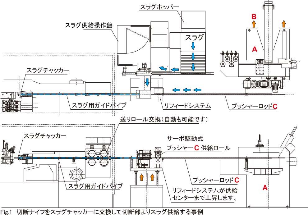 リフィードシステム説明図014