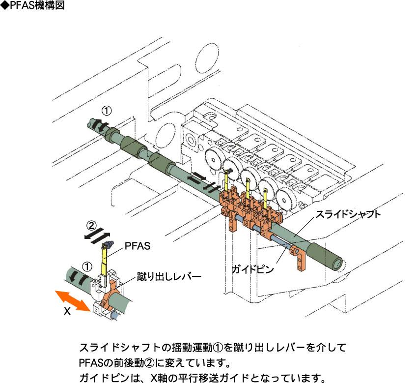 PFAS説明図01