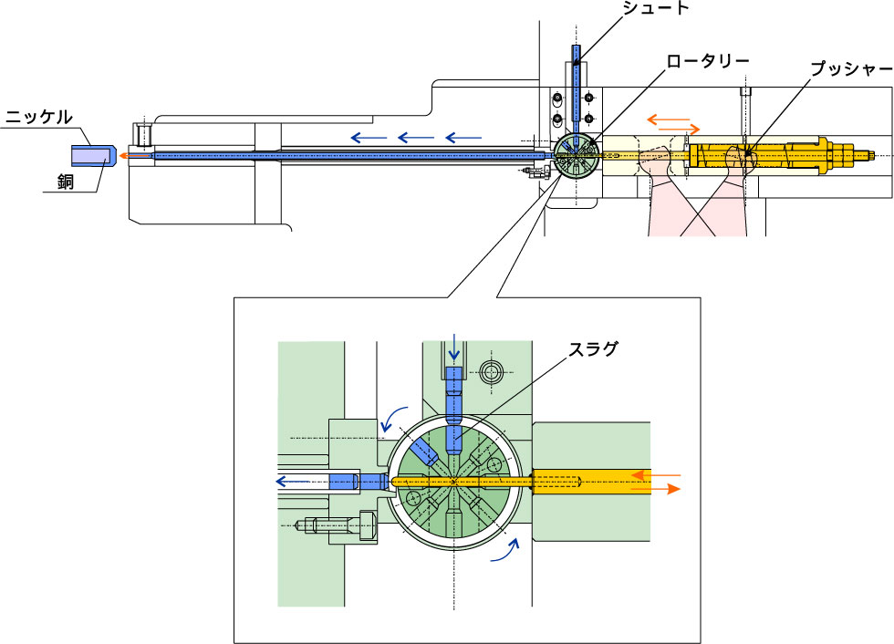te02-06複合鋳造説明図03
