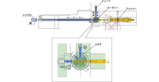 鋳造説明図Thumnail
