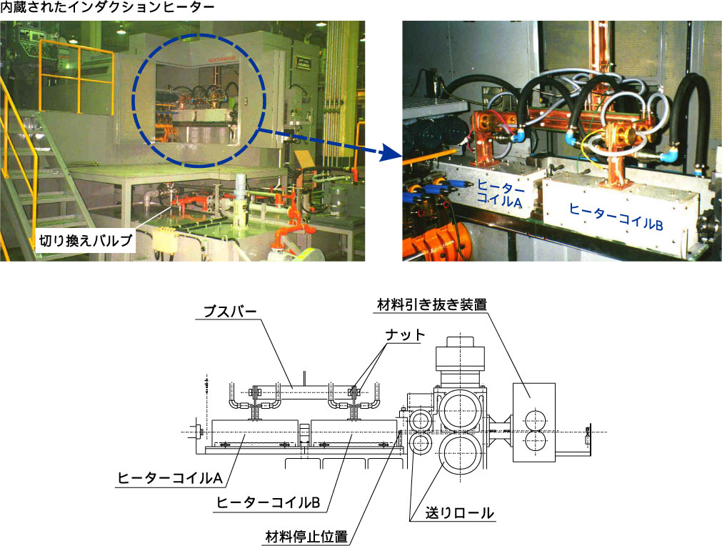 te02-07温間仕様フォーマー説明図1