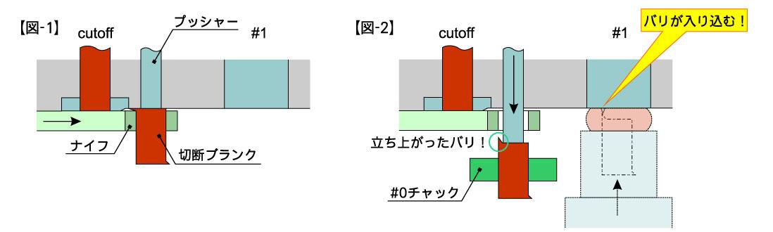 ゼロサポートシステム説明図1